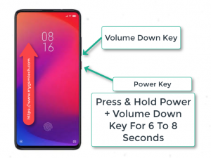 Guide Complet: Comment utiliser Xiaomi Mi Flash Tool (2020)